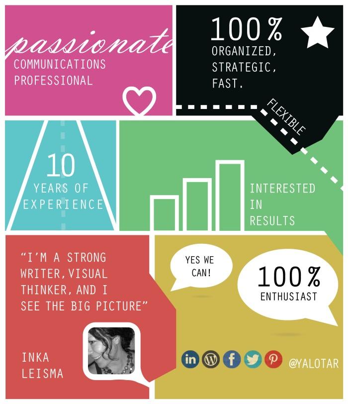 inka_infographic